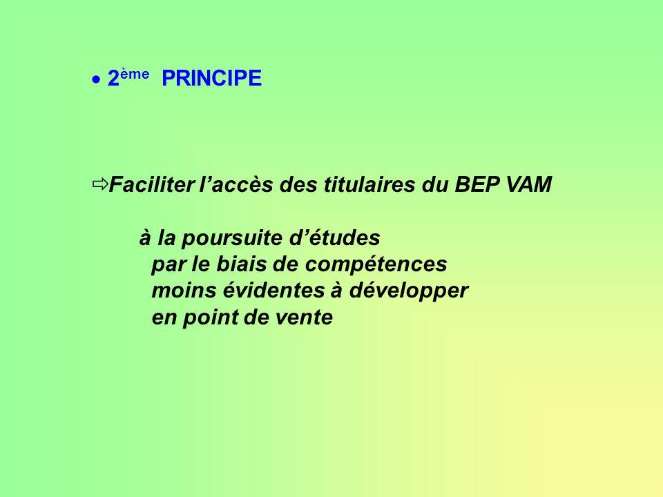 2 ème PRINCIPE Faciliter laccès des titulaires du BEP VAM à la poursuite détudes par le biais de compétences moins évidentes à développer en point de