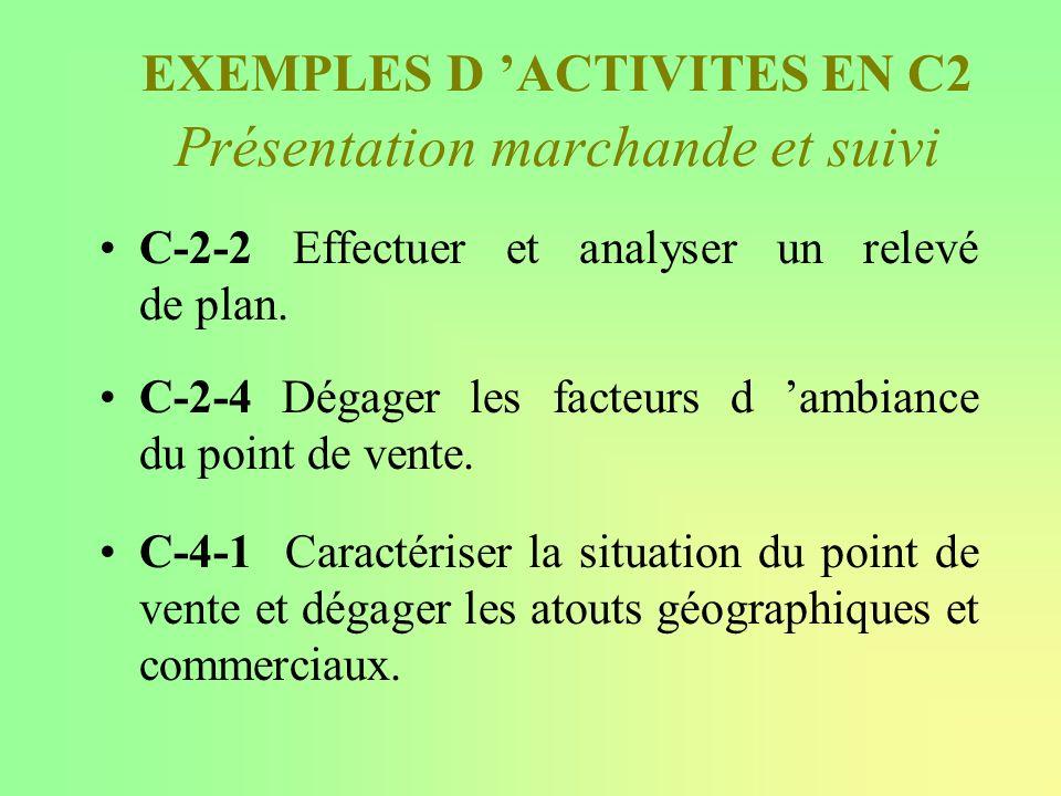 EXEMPLES D ACTIVITES EN C2 Présentation marchande et suivi C-2-2 Effectuer et analyser un relevé de plan. C-2-4 Dégager les facteurs d ambiance du poi