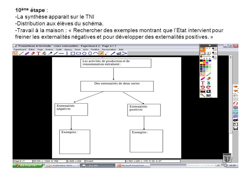 10 ème étape : -La synthèse apparait sur le TNI -Distribution aux élèves du schéma.