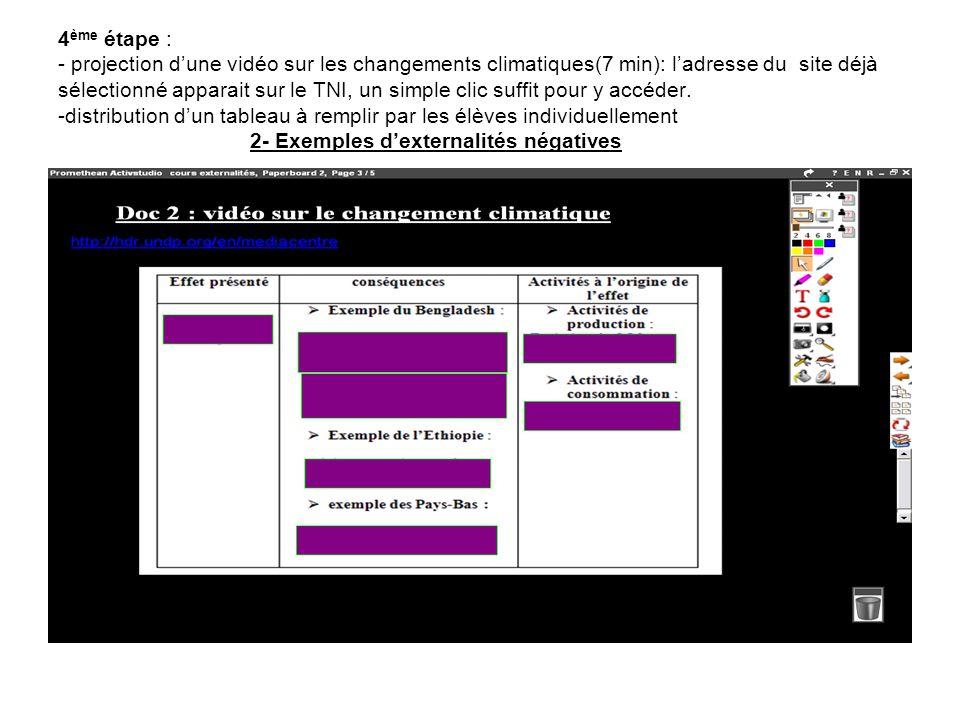 4 ème étape : - projection dune vidéo sur les changements climatiques(7 min): ladresse du site déjà sélectionné apparait sur le TNI, un simple clic suffit pour y accéder.