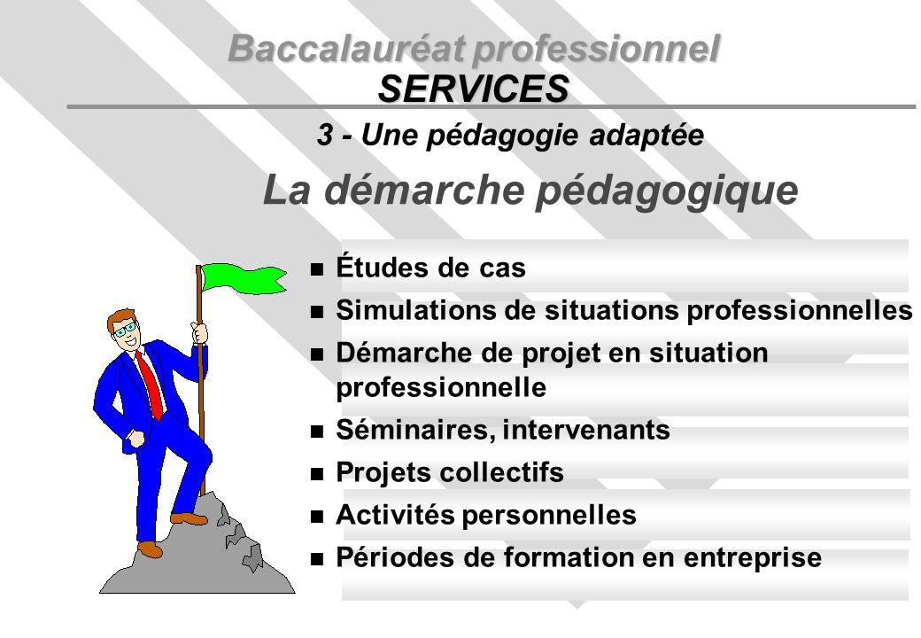 La démarche pédagogique Baccalauréat professionnel SERVICES 3 - Une pédagogie adaptée Études de cas Simulations de situations professionnelles Démarch