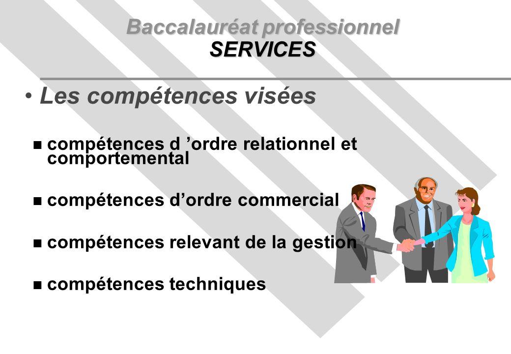 Baccalauréat professionnel SERVICES Les compétences visées compétences d ordre relationnel et comportemental compétences dordre commercial compétences relevant de la gestion compétences techniques