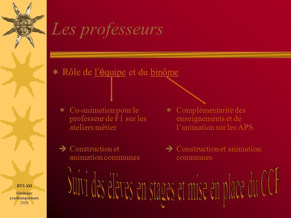 Les professeurs Rôle de l é quipe et du binôme Co-animation pour le professeur de F1 sur les ateliers métier Construction et animation communes BTS AM