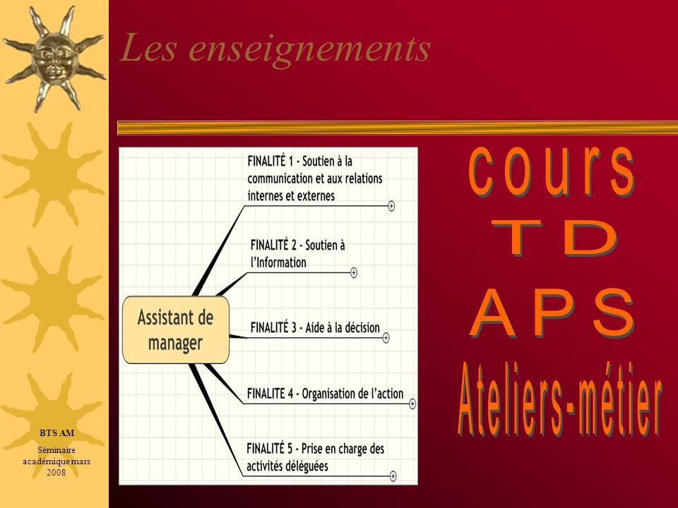 La répartition horaire Tableaux remis à chacun BTS AM Séminaire académique mars 2008