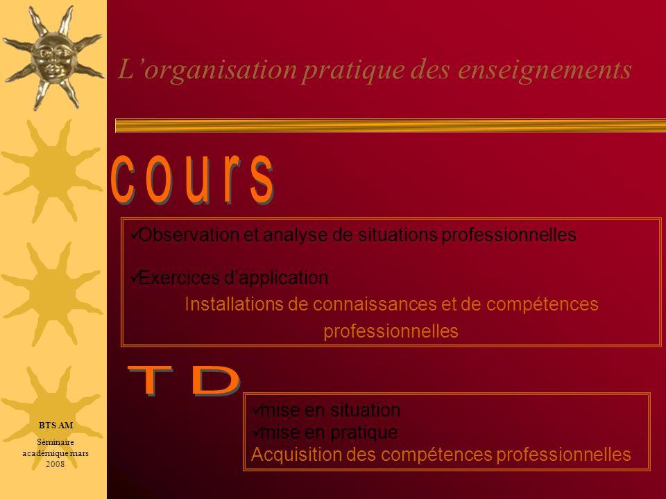 Lorganisation pratique des enseignements Observation et analyse de situations professionnelles Exercices dapplication Installations de connaissances e