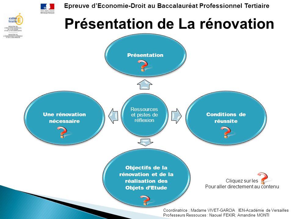 Ressources et pistes de réflexion Présentation Conditions de réussite Objectifs de la rénovation et de la réalisation des Objets dEtude Une rénovation