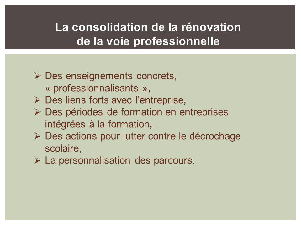 La consolidation de la rénovation de la voie professionnelle Des enseignements concrets, « professionnalisants », Des liens forts avec lentreprise, De