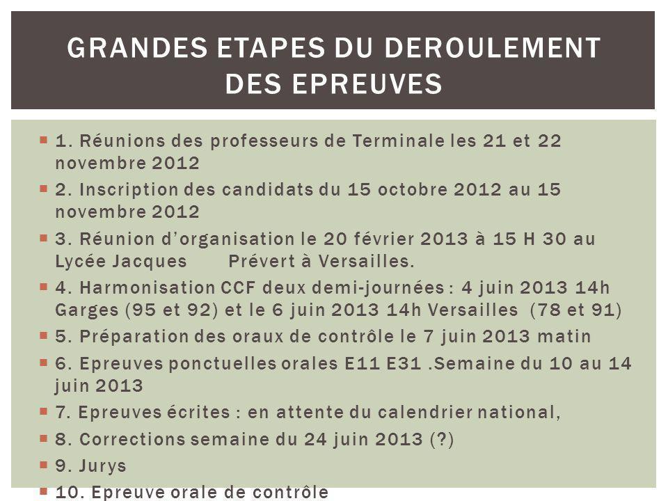 1. Réunions des professeurs de Terminale les 21 et 22 novembre 2012 2. Inscription des candidats du 15 octobre 2012 au 15 novembre 2012 3. Réunion dor