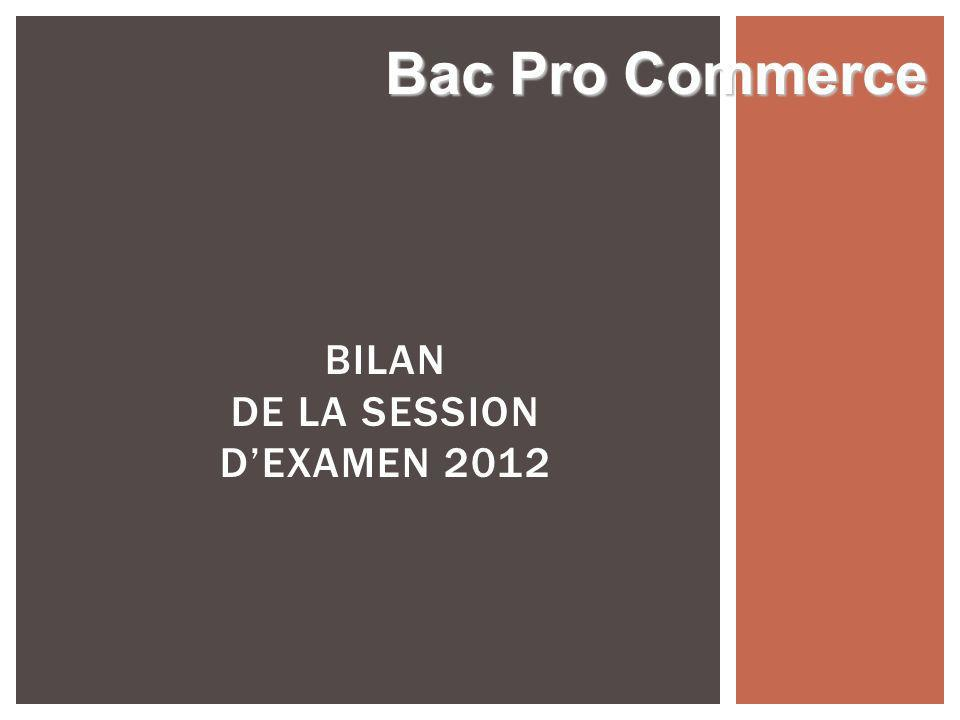 BILAN DE LA SESSION DEXAMEN 2012 Bac Pro Commerce