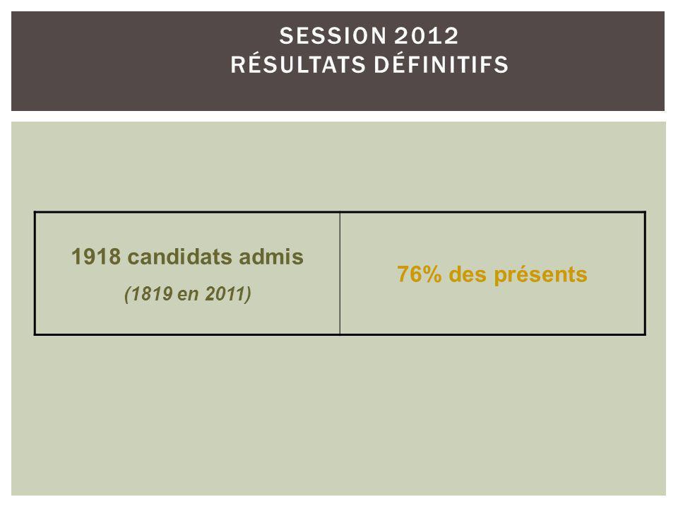 SESSION 2013 RECOMMANDATIONS À OBSERVER Bac Pro Commerce