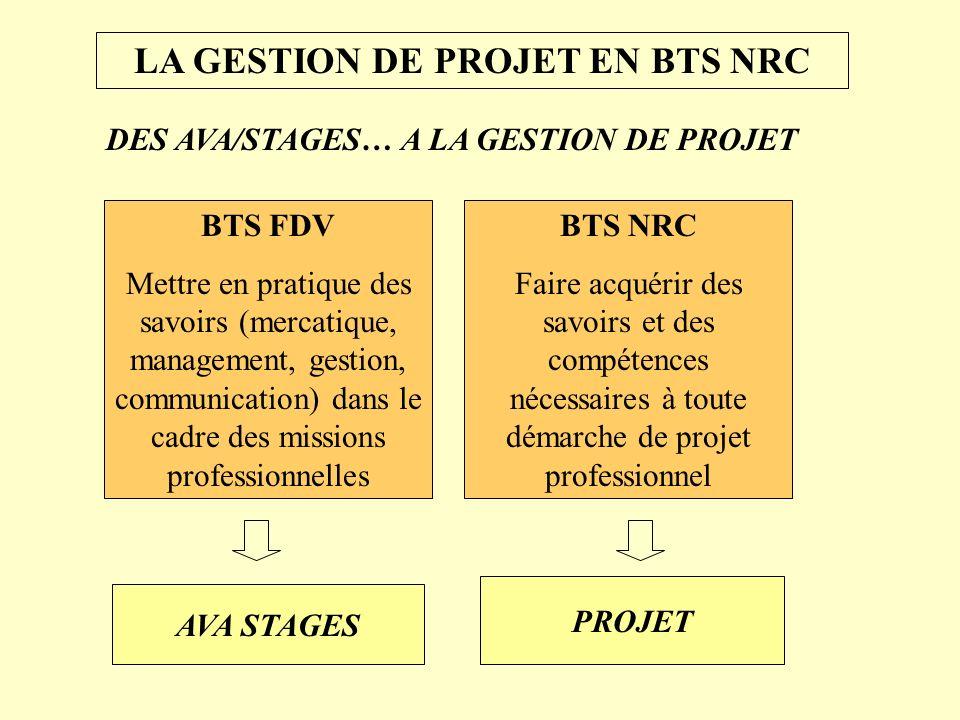 DES AVA/STAGES… A LA GESTION DE PROJET BTS FDV Mettre en pratique des savoirs (mercatique, management, gestion, communication) dans le cadre des missi