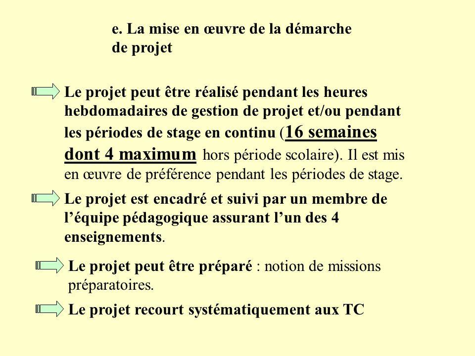 e. La mise en œuvre de la démarche de projet Le projet peut être réalisé pendant les heures hebdomadaires de gestion de projet et/ou pendant les pério