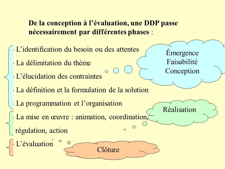 De la conception à lévaluation, une DDP passe nécessairement par différentes phases : - Lidentification du besoin ou des attentes - La délimitation du