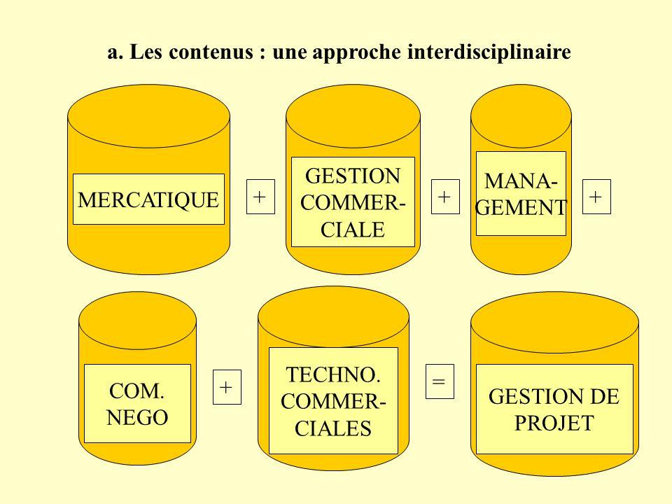 a. Les contenus : une approche interdisciplinaire +++ + = MERCATIQUE GESTION COMMER- CIALE MANA- GEMENT COM. NEGO TECHNO. COMMER- CIALES GESTION DE PR