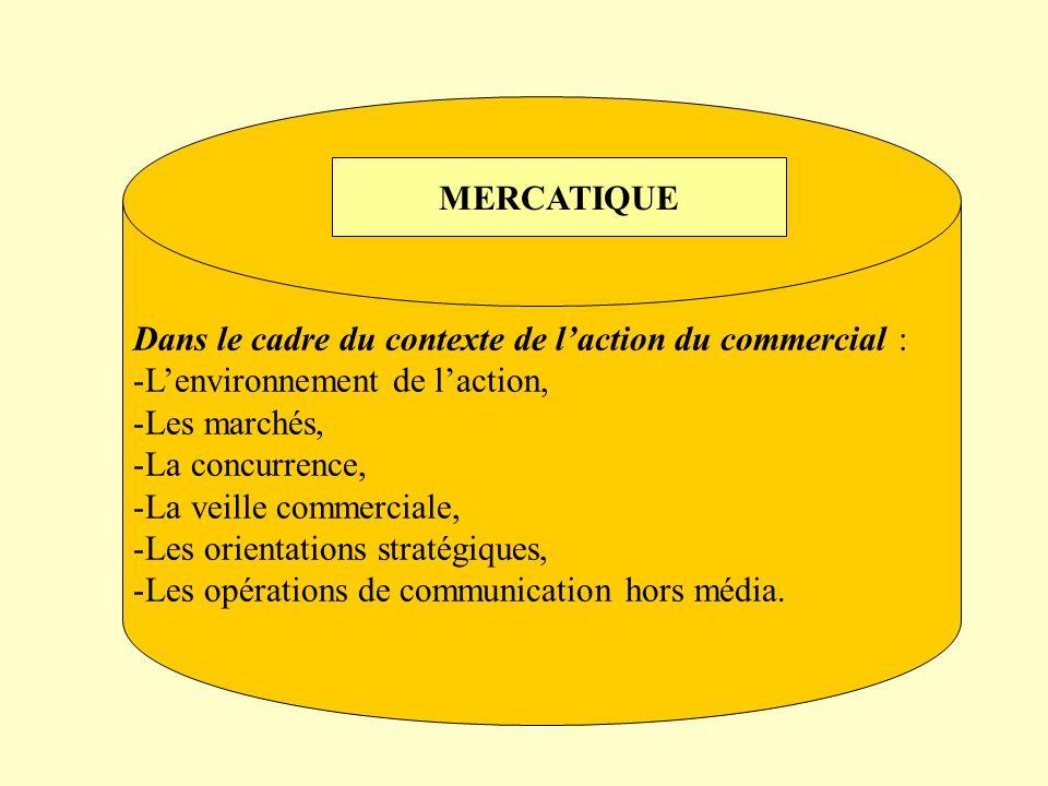 Dans le cadre du contexte de laction du commercial : -Lenvironnement de laction, -Les marchés, -La concurrence, -La veille commerciale, -Les orientati