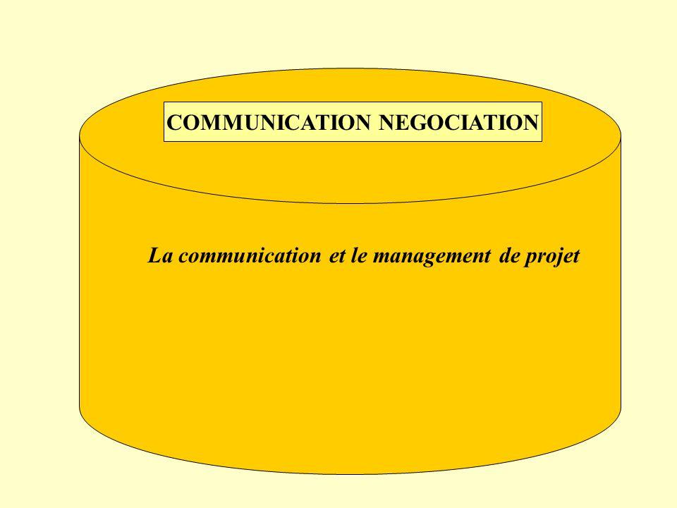 COMMUNICATION NEGOCIATION La communication et le management de projet