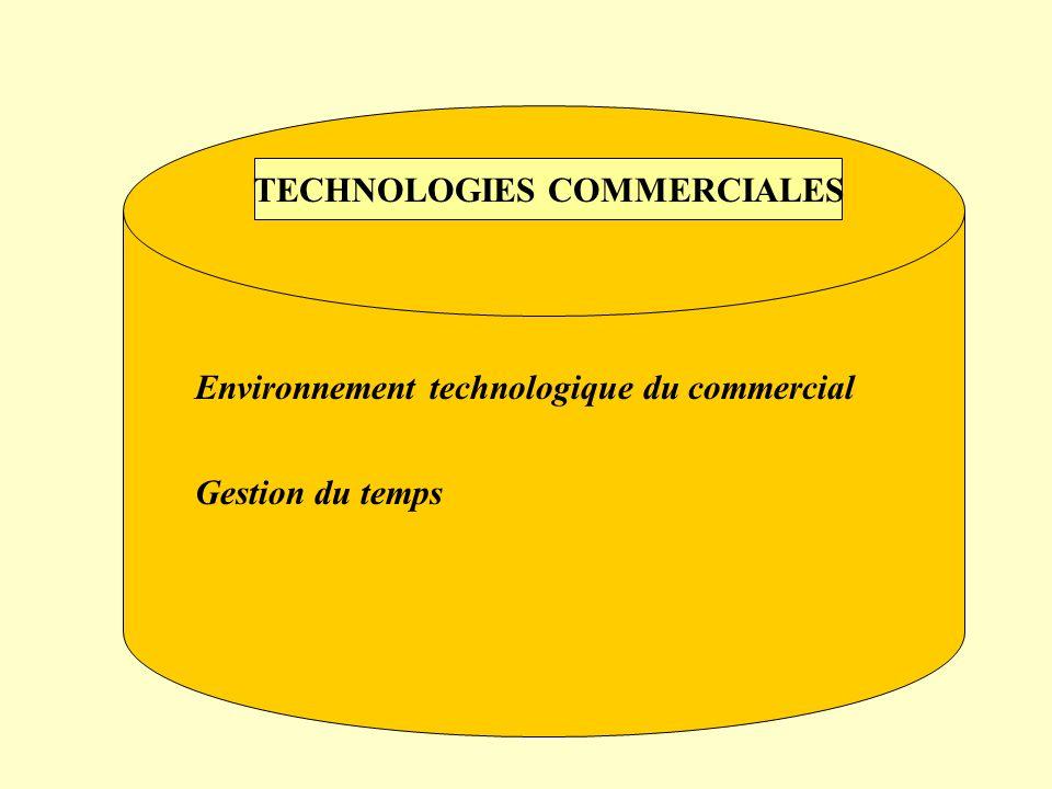 TECHNOLOGIES COMMERCIALES Environnement technologique du commercial Gestion du temps