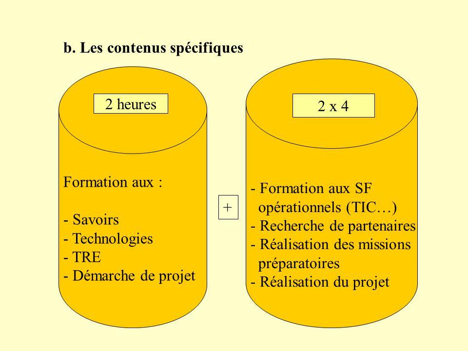 b. Les contenus spécifiques Formation aux : - Savoirs - Technologies - TRE - Démarche de projet - Formation aux SF opérationnels (TIC…) - Recherche de