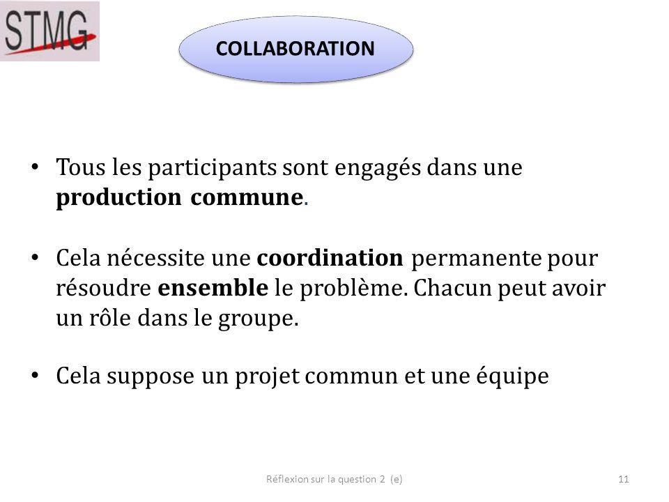 Tous les participants sont engagés dans une production commune. Cela nécessite une coordination permanente pour résoudre ensemble le problème. Chacun