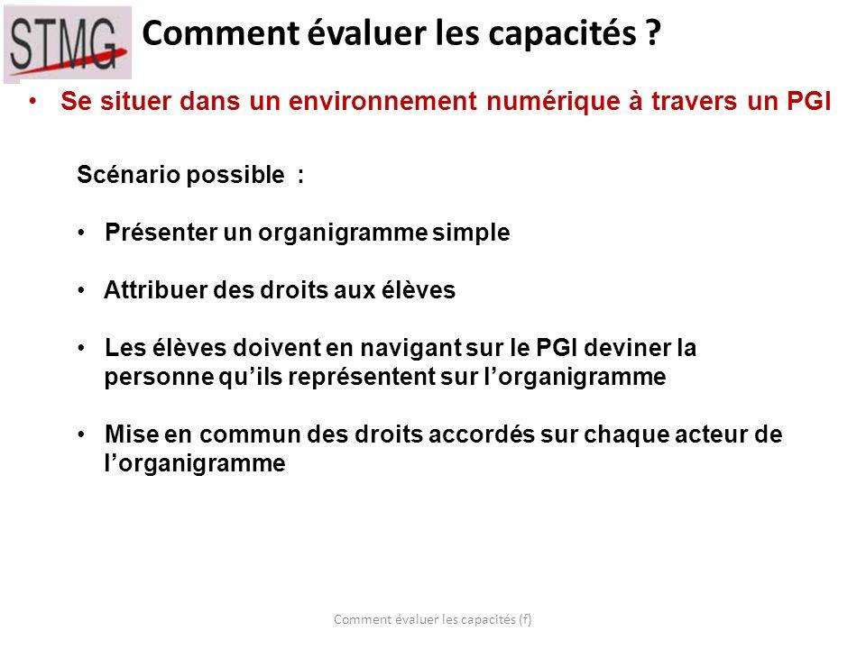 10 Comment évaluer les capacités ? Comment évaluer les capacités (f) Se situer dans un environnement numérique à travers un PGI Scénario possible : Pr