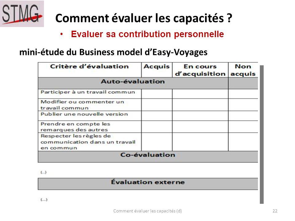 Comment évaluer les capacités ? 22Comment évaluer les capacités (d) Evaluer sa contribution personnelle mini-étude du Business model dEasy-Voyages