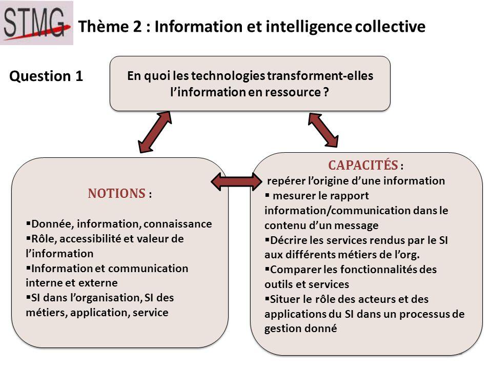 3 En quoi les technologies transforment-elles linformation en ressource ? NOTIONS : Donnée, information, connaissance Rôle, accessibilité et valeur de