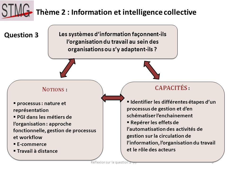 5Réflexion sur la question 2 (f) Les systèmes dinformation façonnent-ils lorganisation du travail au sein des organisations ou sy adaptent-ils ? N OTI