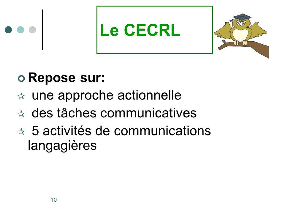 10 Le CECRL Repose sur: une approche actionnelle des tâches communicatives 5 activités de communications langagières