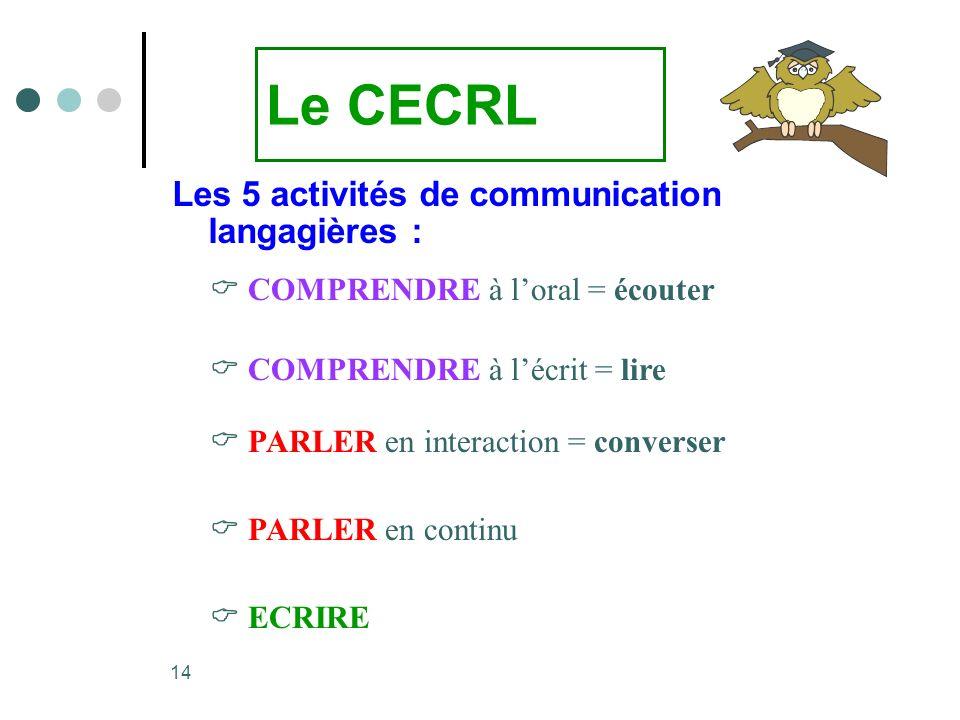 14 Les 5 activités de communication langagières : COMPRENDRE à loral = écouter COMPRENDRE à lécrit = lire PARLER en interaction = converser PARLER en