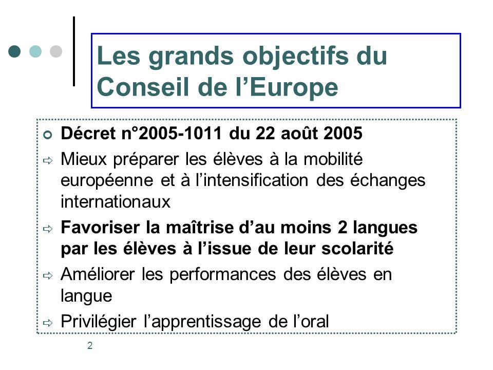 3 Les deux principaux outils du Conseil de lEurope Le Portfolio Européen des Langues, qui est supposé accompagner lélève tout au long de sa scolarité Le Cadre Européen Commun de référence pour les langues