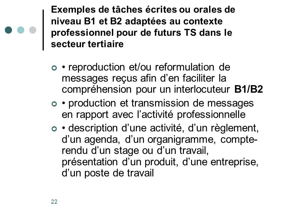 22 Exemples de tâches écrites ou orales de niveau B1 et B2 adaptées au contexte professionnel pour de futurs TS dans le secteur tertiaire reproduction