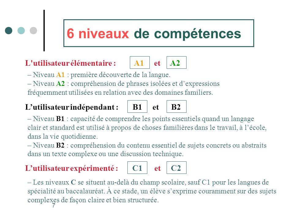 7 6 niveaux de compétences L'utilisateur élémentaire : A1 et A2 Lutilisateur indépendant : B1 et B2 Lutilisateur expérimenté : C1 et C2 – Niveau A1 :