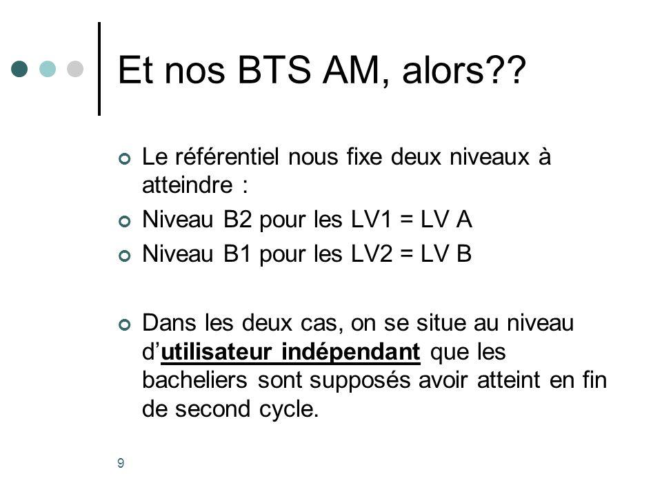 9 Et nos BTS AM, alors?? Le référentiel nous fixe deux niveaux à atteindre : Niveau B2 pour les LV1 = LV A Niveau B1 pour les LV2 = LV B Dans les deux