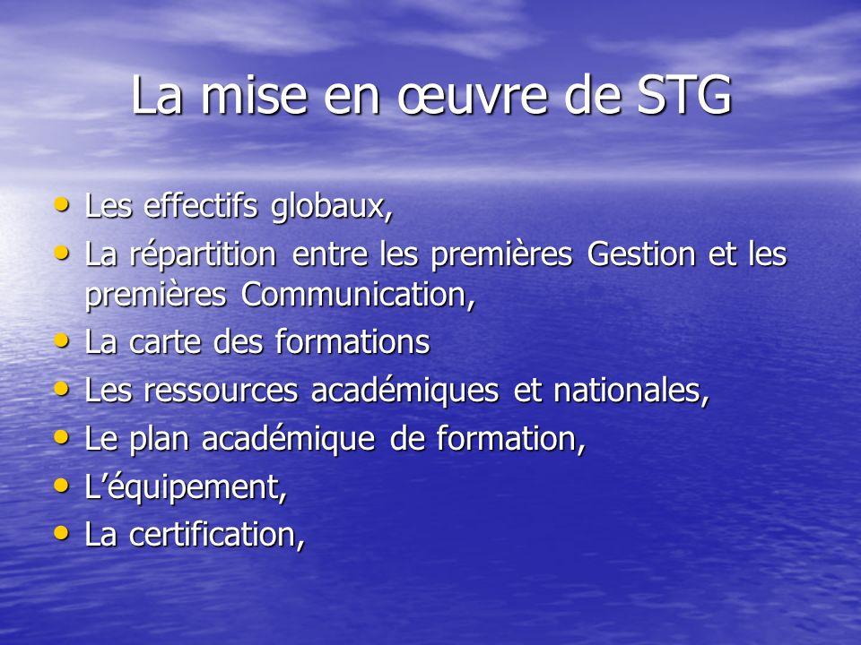La mise en œuvre de STG Les effectifs globaux, Les effectifs globaux, La répartition entre les premières Gestion et les premières Communication, La ré