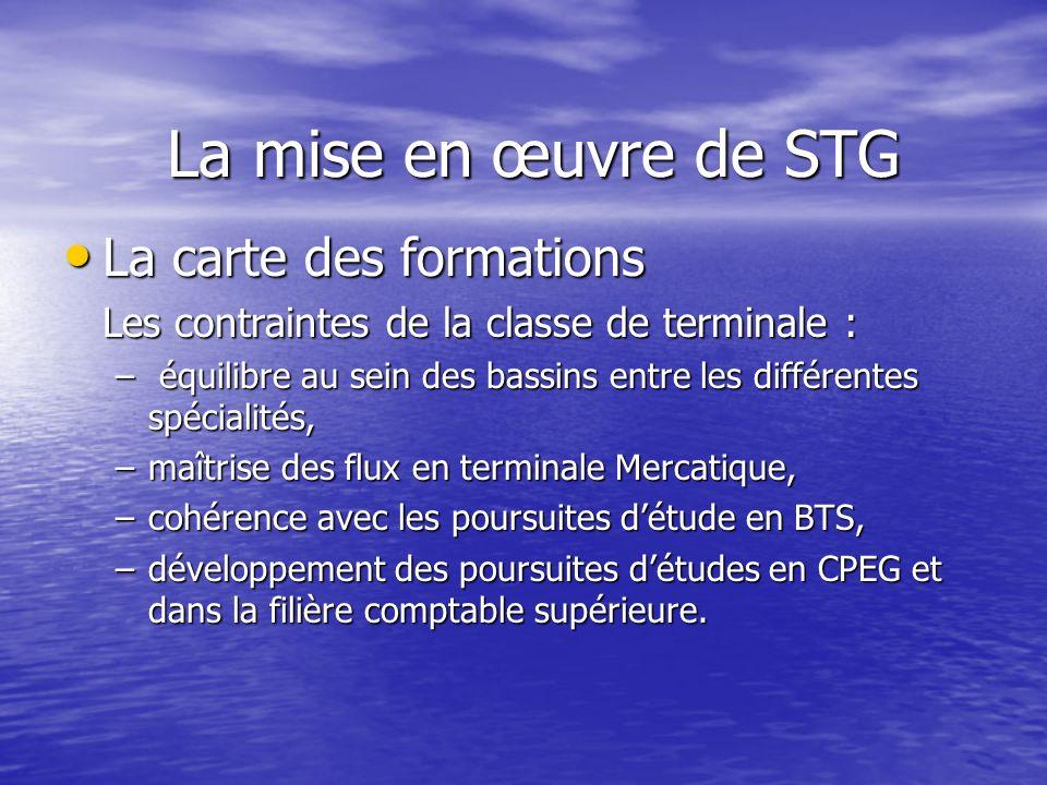 La mise en œuvre de STG La mise en œuvre de STG La carte des formations La carte des formations Les contraintes de la classe de terminale : – équilibr