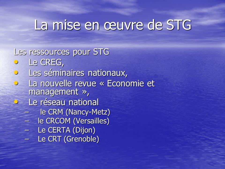La mise en œuvre de STG Les ressources pour STG Le CREG, Les séminaires nationaux, La nouvelle revue « Economie et management », Le réseau national –
