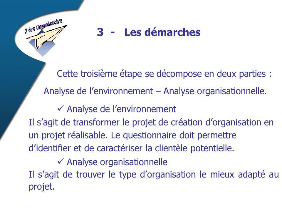 Cette troisième étape se décompose en deux parties : Analyse de lenvironnement – Analyse organisationnelle. Analyse de lenvironnement Il sagit de tran