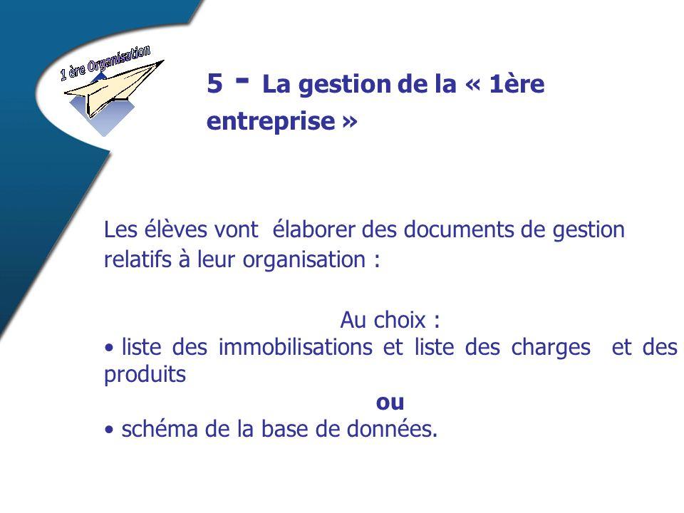 Les élèves vont élaborer des documents de gestion relatifs à leur organisation : Au choix : liste des immobilisations et liste des charges et des prod