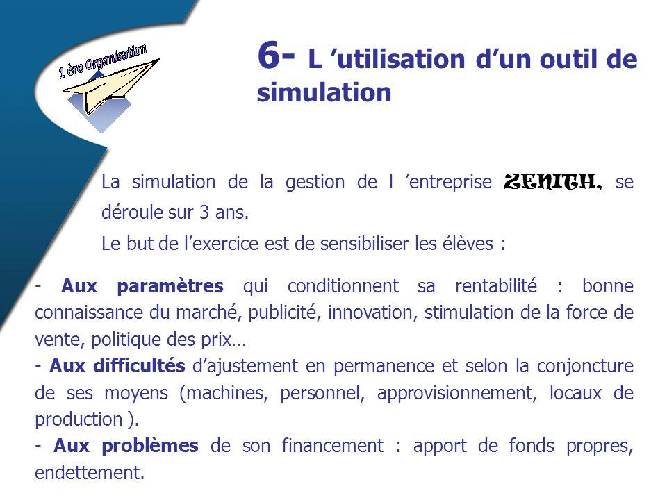 La simulation de la gestion de l entreprise ZENITH, se déroule sur 3 ans. Le but de lexercice est de sensibiliser les élèves : - Aux paramètres qui co