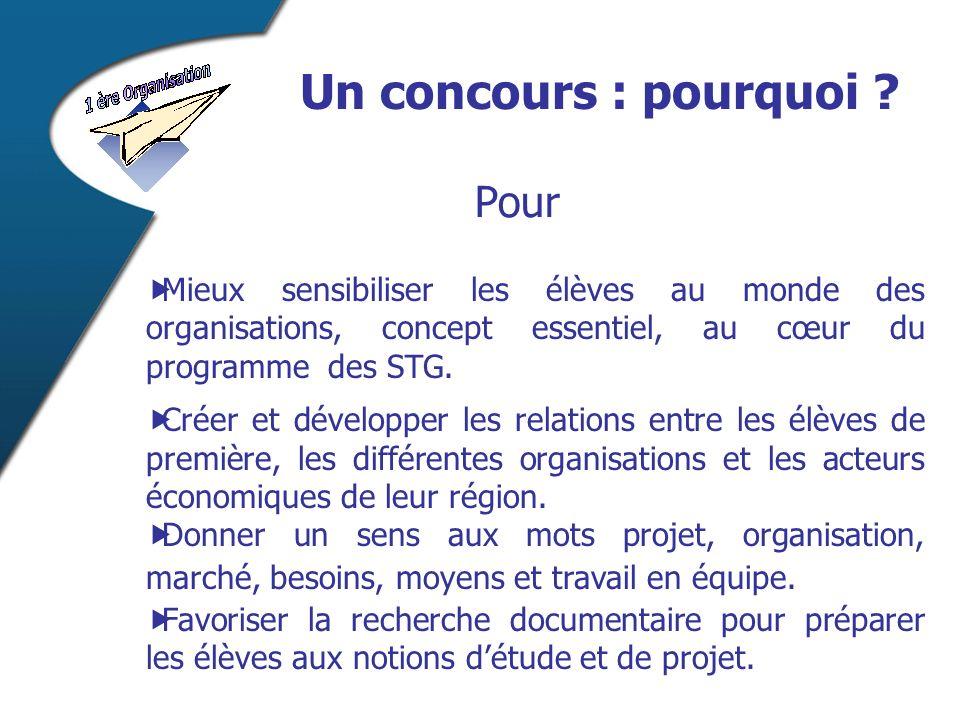Un concours : pourquoi ? Mieux sensibiliser les élèves au monde des organisations, concept essentiel, au cœur du programme des STG. Créer et développe