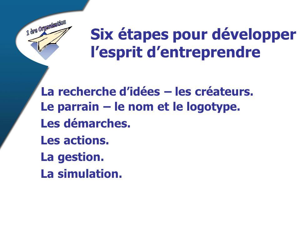 Six étapes pour développer lesprit dentreprendre La recherche didées – les créateurs. Le parrain – le nom et le logotype. Les démarches. Les actions.