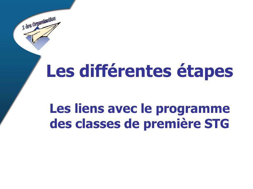 Les différentes étapes Les liens avec le programme des classes de première STG