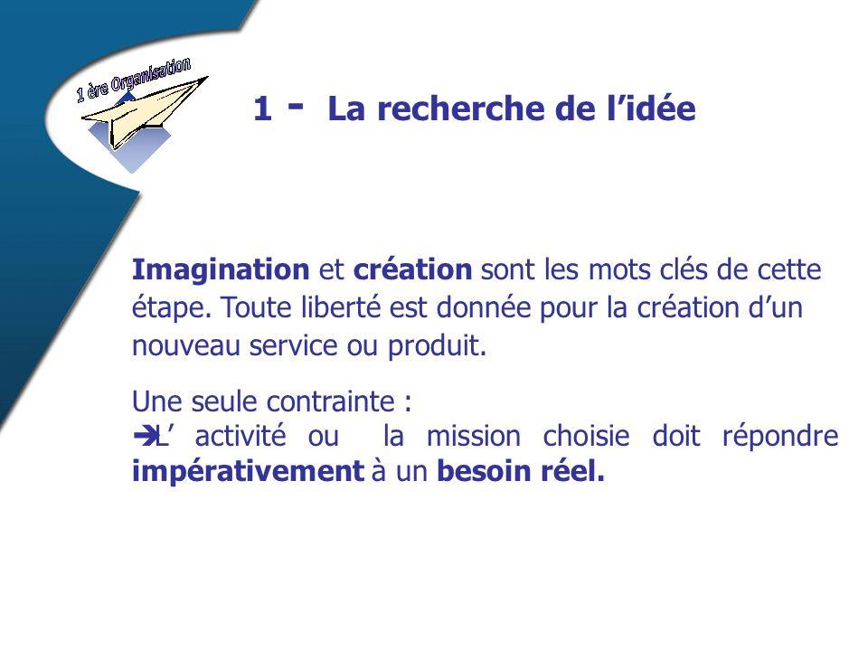 Imagination et création sont les mots clés de cette étape.
