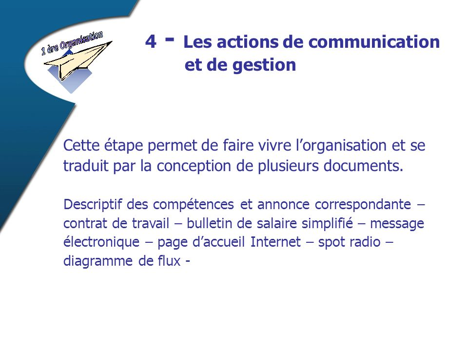 Cette étape permet de faire vivre lorganisation et se traduit par la conception de plusieurs documents.