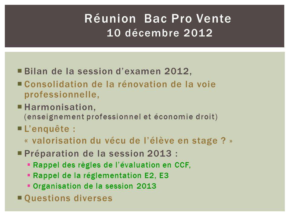 Réunion Bac Pro Vente 10 décembre 2012 Bilan de la session dexamen 2012, Consolidation de la rénovation de la voie professionnelle, Harmonisation, (en