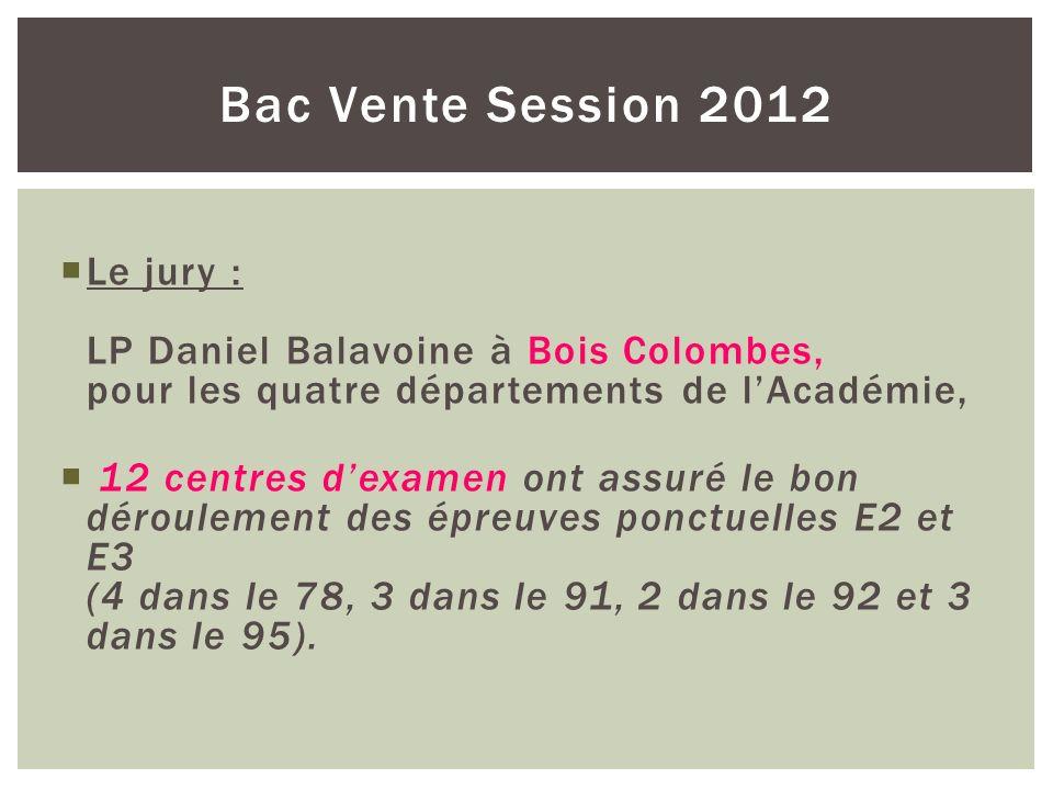 Bac Vente Session 2012 Le jury : LP Daniel Balavoine à Bois Colombes, pour les quatre départements de lAcadémie, 12 centres dexamen ont assuré le bon