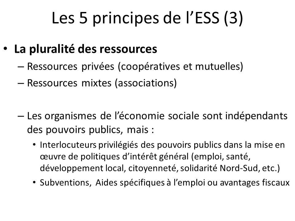 Les 5 principes de lESS (3) La pluralité des ressources – Ressources privées (coopératives et mutuelles) – Ressources mixtes (associations) – Les orga