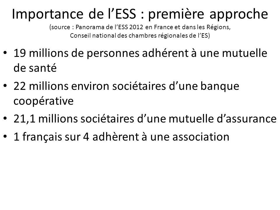 Importance de lESS : première approche (source : Panorama de lESS 2012 en France et dans les Régions, Conseil national des chambres régionales de lES)