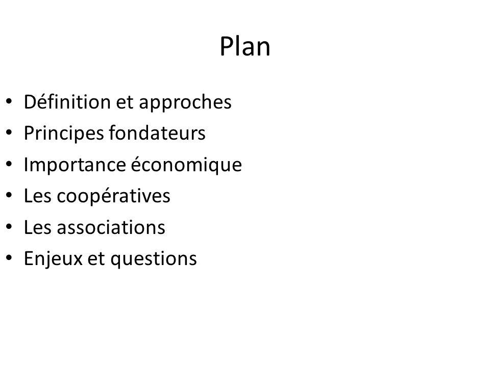 Plan Définition et approches Principes fondateurs Importance économique Les coopératives Les associations Enjeux et questions