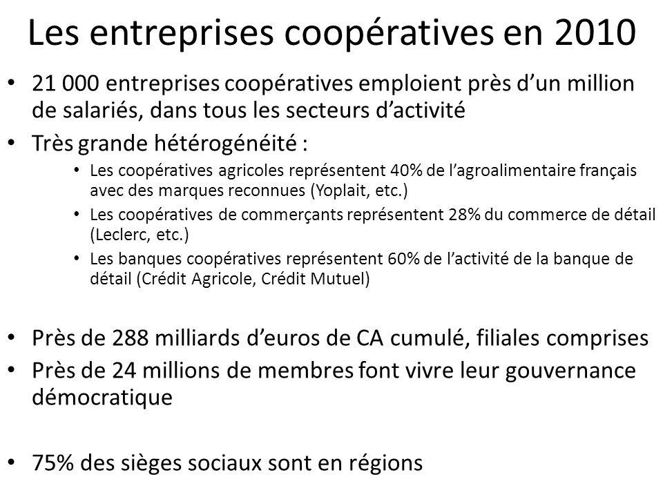 Les entreprises coopératives en 2010 21 000 entreprises coopératives emploient près dun million de salariés, dans tous les secteurs dactivité Très gra